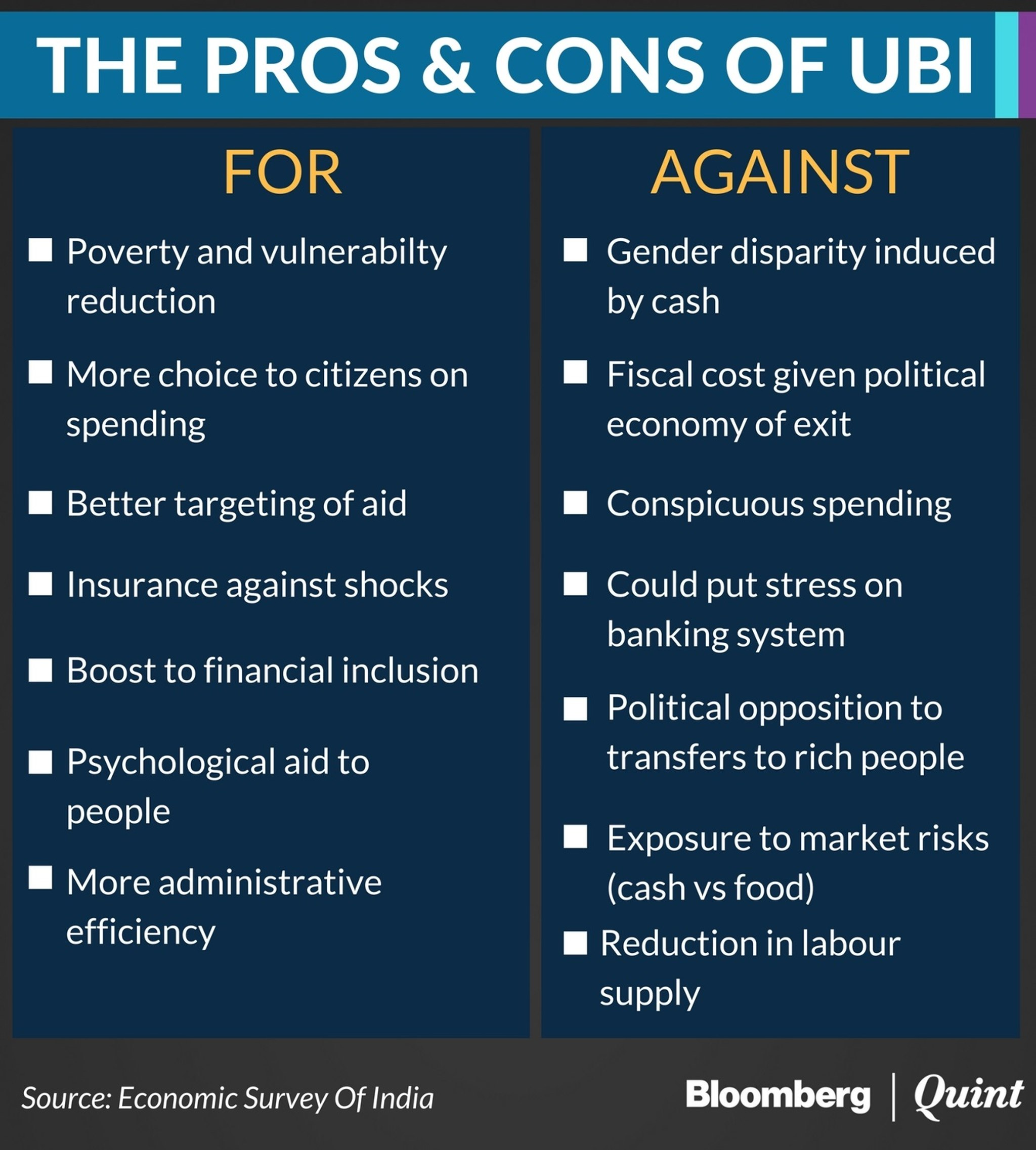 Gay people pros and cons
