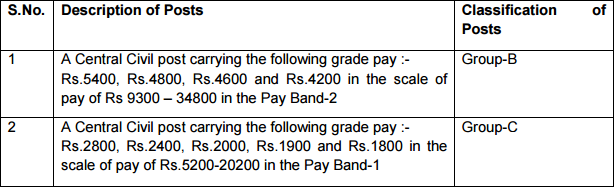 SSC CGL Exam 2017 Important Dates SSC CGL 2017 Tier I Official Notification Salary Payscale SSC CGL Exam 2017 Important Dates SSC CGL 2017 Tier I Official Notification Salary Payscale SSC CGL Exam 2017 Important Dates SSC CGL 2017 Tier I Official Notification Salary PayscaleSSC CGL Exam 2017 Important Dates SSC CGL 2017 Tier I Official Notification Salary Payscale SSC CGL Exam 2017 Important Dates SSC CGL 2017 Tier I Official Notification Salary Payscale SSC CGL Exam 2017 Important Dates SSC CGL 2017 Tier I Official Notification Salary Payscale SSC CGL Exam 2017 Important Dates SSC CGL 2017 Tier I Official Notification Salary Payscale SSC CGL Exam 2017 Important Dates SSC CGL 2017 Tier I Official Notification Salary Payscale SSC CGL Exam 2017 Important Dates SSC CGL 2017 Tier I Official Notification Salary Payscale