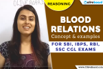 blood relation reasoning concepts