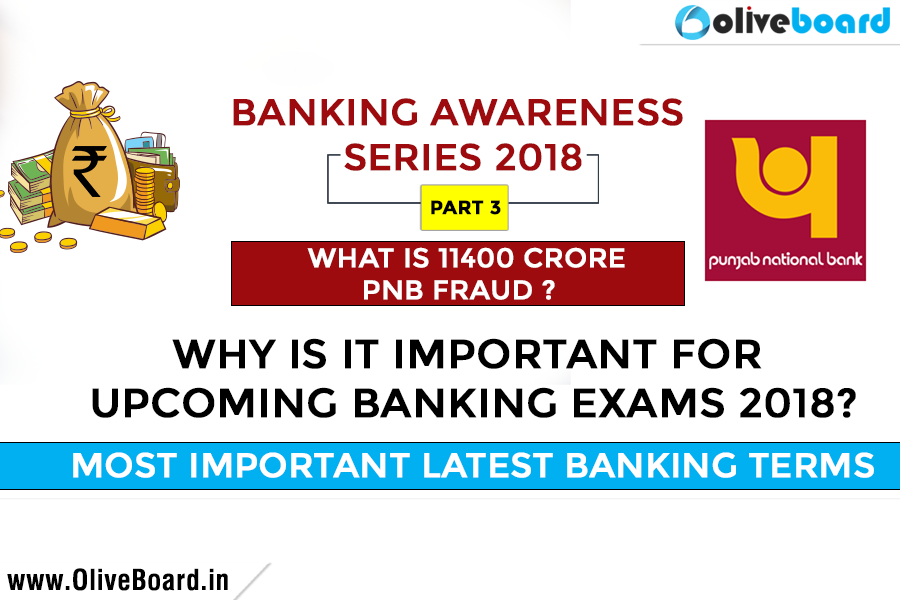 Banking Awareness 2018 Letter of Credit