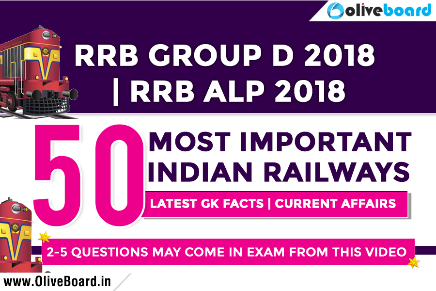 Important Facts on Indian Railways