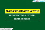 Nabard cutoffs exam analysis