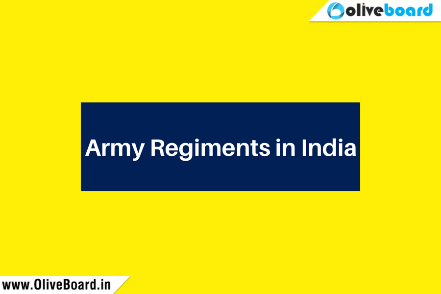 Army Regiments in India