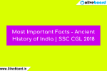 Most Important Facts - Ancient History of India _ SSC CGL 2018