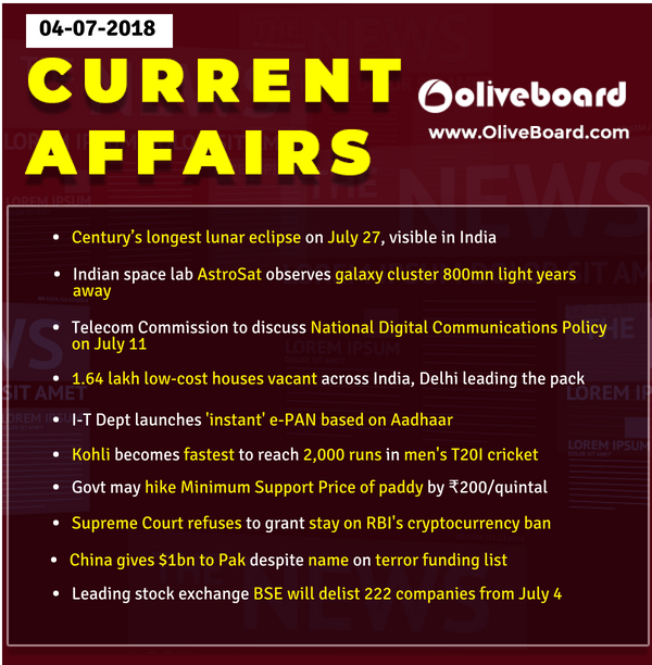 DAILY GK CURRENT AFFAIRS – 04th July