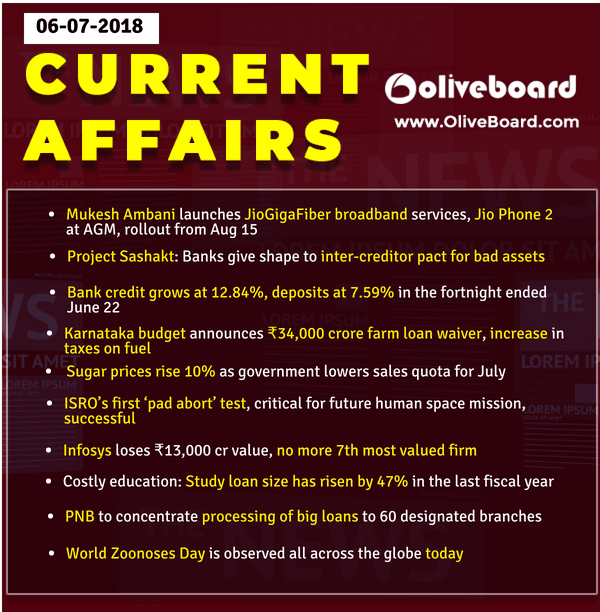 DAILY GK CURRENT AFFAIRS – 06th July