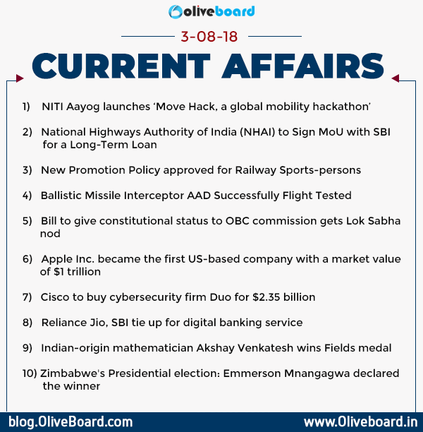 DAILY GK CURRENT AFFAIRS – 3rd August