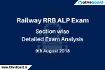 Railway RRB ALP Exam Analysis