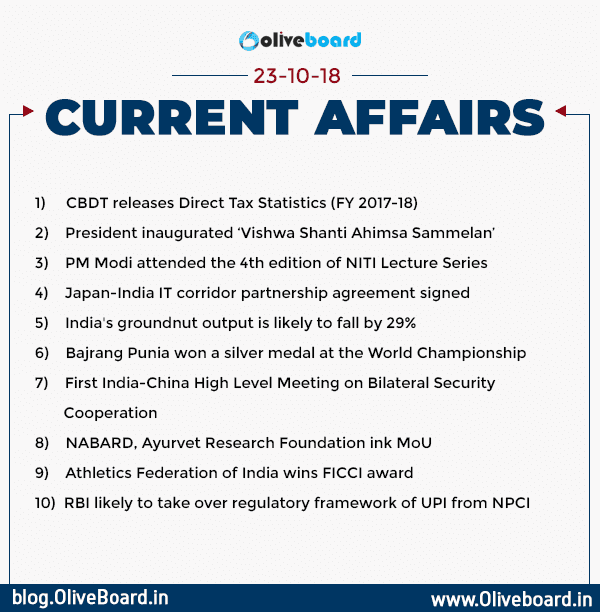 Current Affairs 23 October 2018