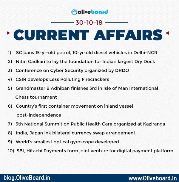 Current Affairs: 30 October 2018