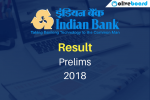 Indian Bank PO Prelims result