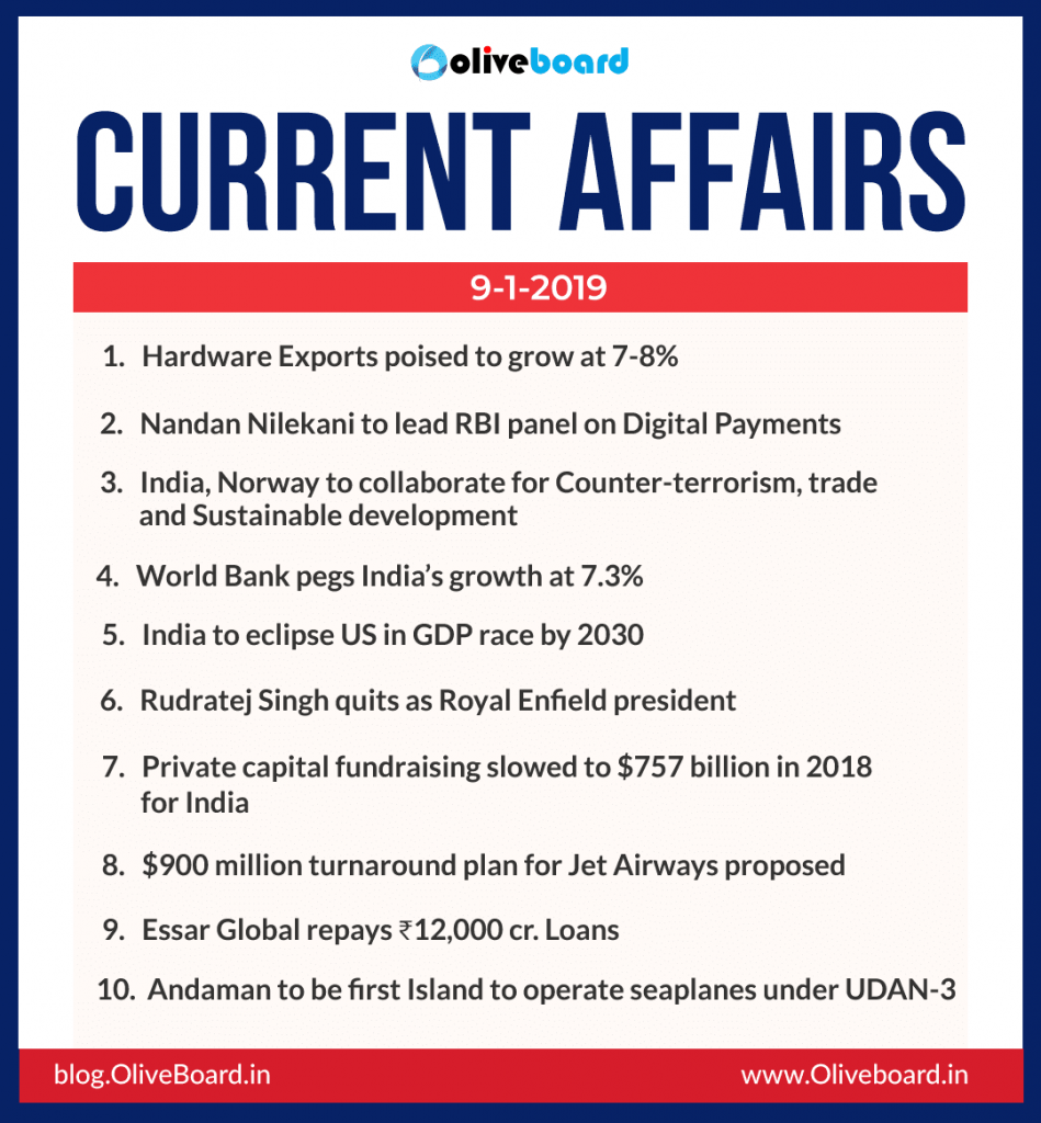Current Affairs: 09 January 2019