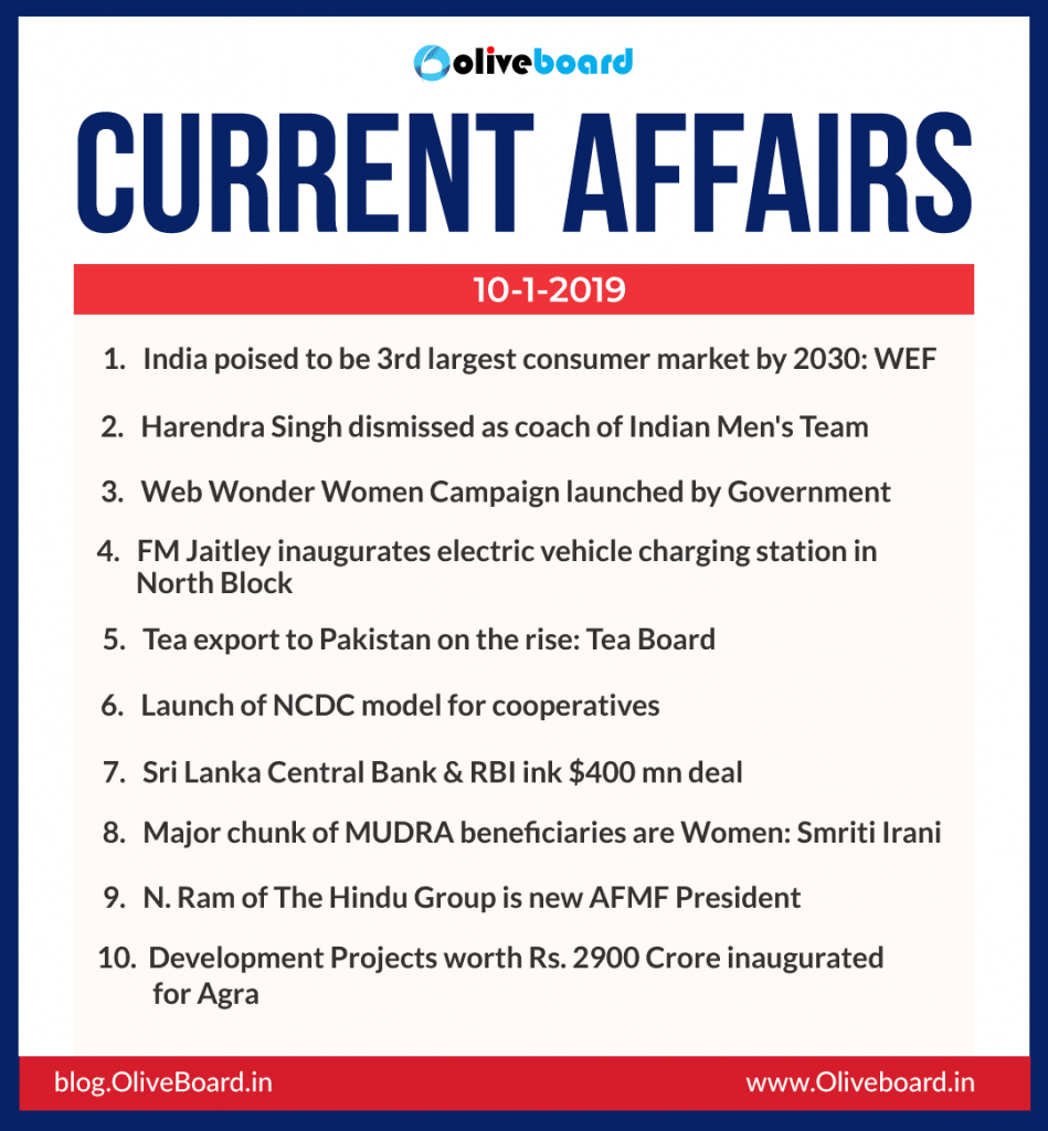 Current Affairs: 10 January 2019