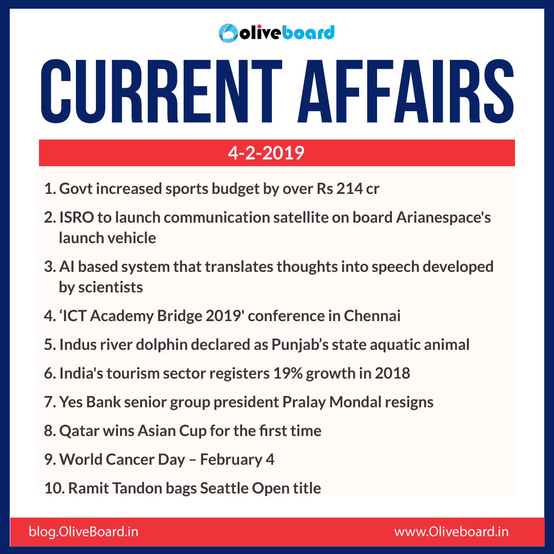 Current Affairs: 04 February 2019