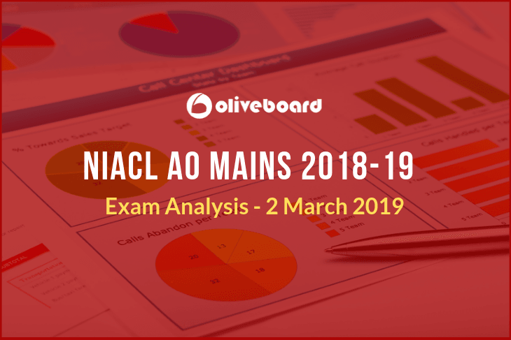 NIACL AO Exam Analysis Phase 2