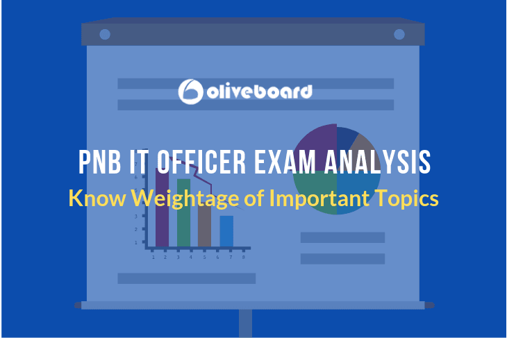 PNB IT Officer Exam Analysis Imp