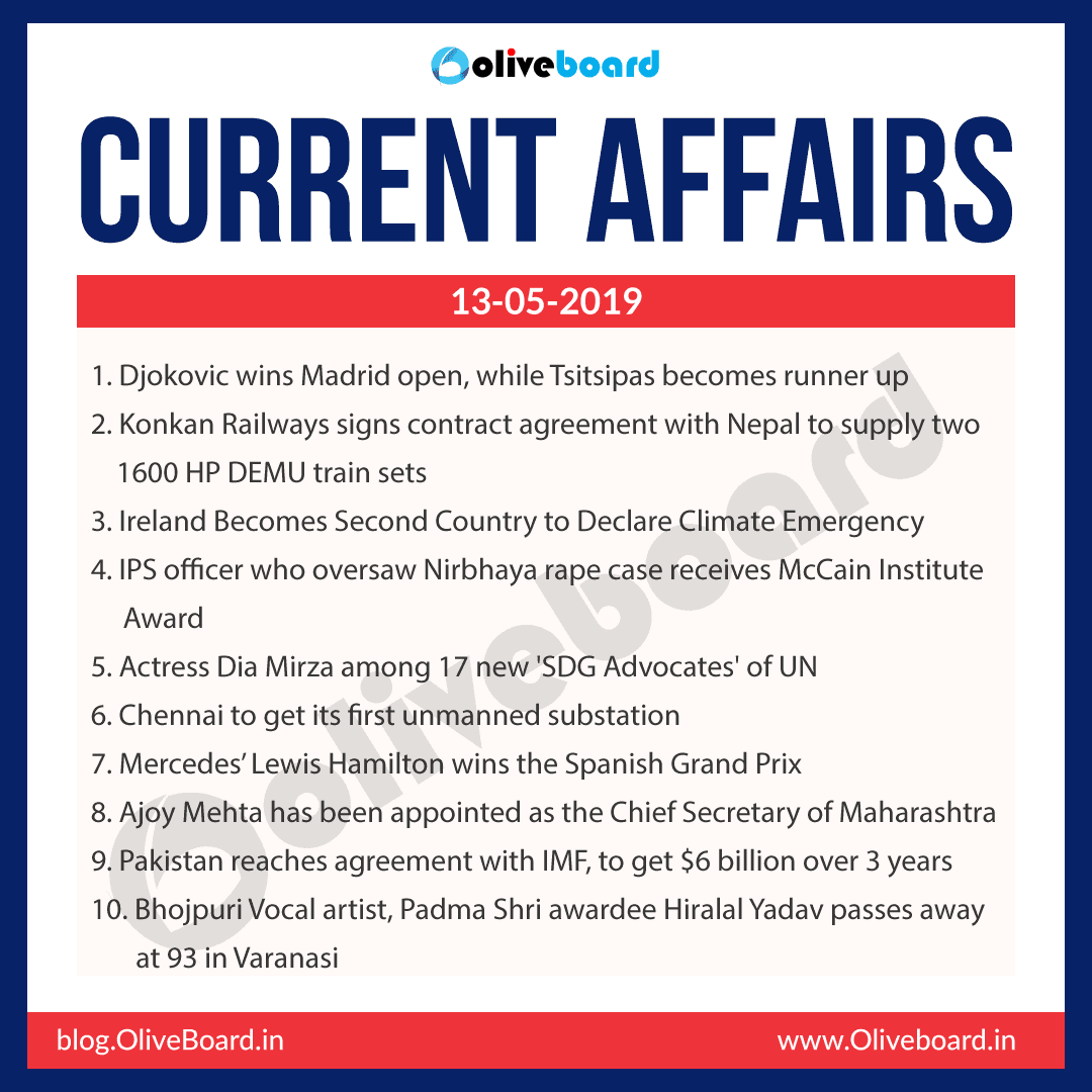Current Affairs 13 May 2019