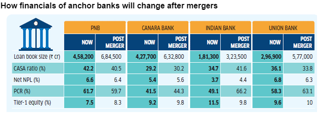 Bank Merger List 2019