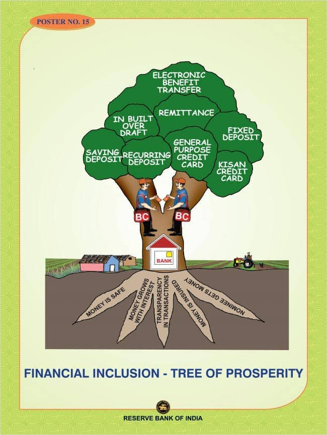 NSFE and financial literacy