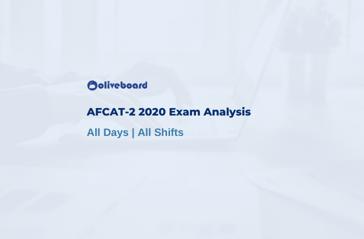 AFCAT Exam Analysis