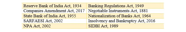 banking and finance acts