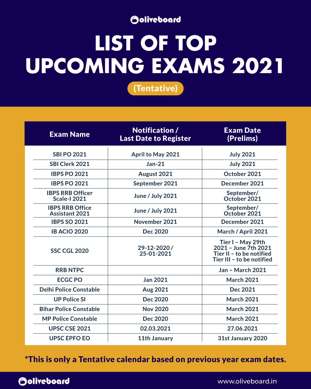 Upcoming-Exams-List-2021