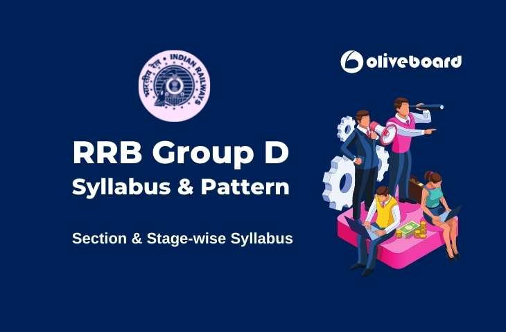 Latest RRB Group D Syllabus